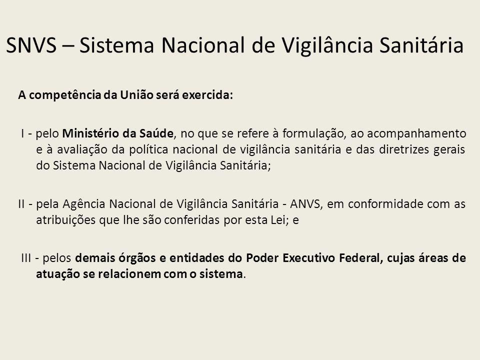 SNVS – Sistema Nacional de Vigilância Sanitária A competência da União será exercida: I - pelo Ministério da Saúde, no que se refere à formulação, ao