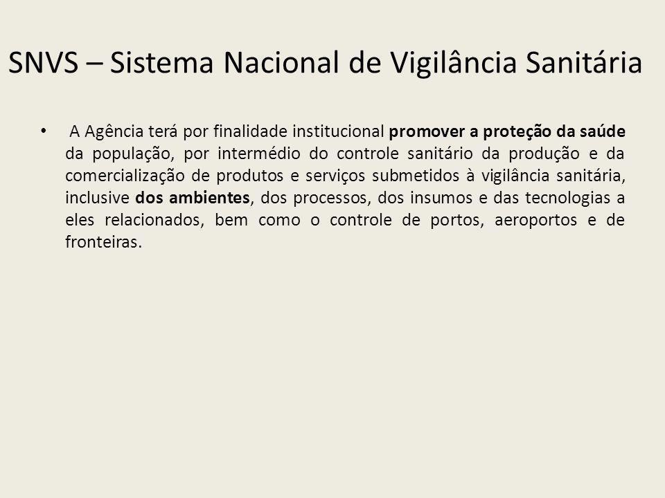 SNVS – Sistema Nacional de Vigilância Sanitária A Agência terá por finalidade institucional promover a proteção da saúde da população, por intermédio