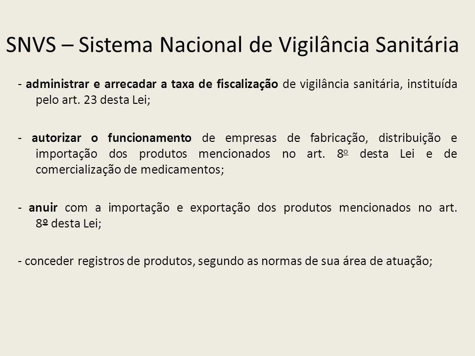 SNVS – Sistema Nacional de Vigilância Sanitária - administrar e arrecadar a taxa de fiscalização de vigilância sanitária, instituída pelo art.