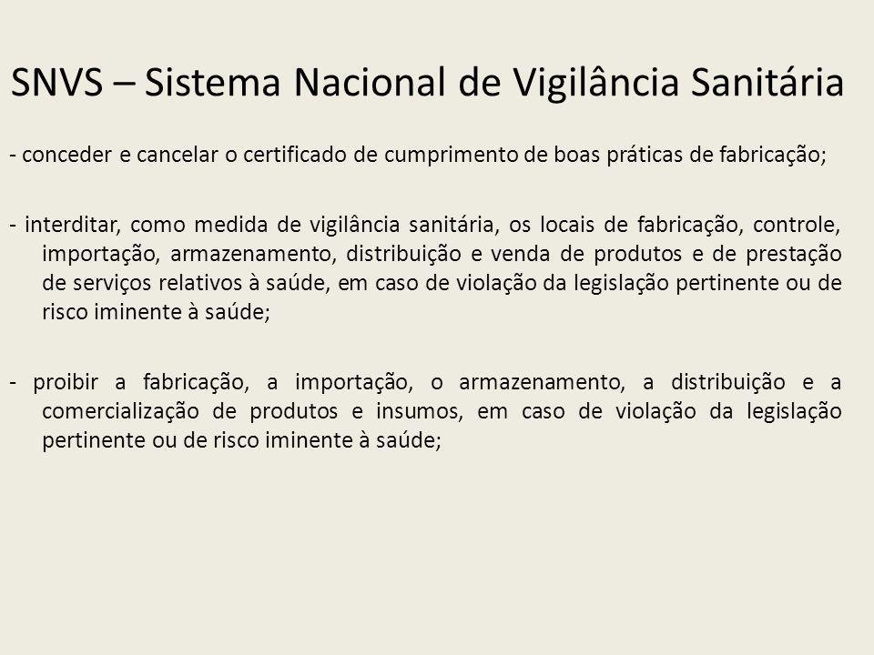 SNVS – Sistema Nacional de Vigilância Sanitária - conceder e cancelar o certificado de cumprimento de boas práticas de fabricação; - interditar, como