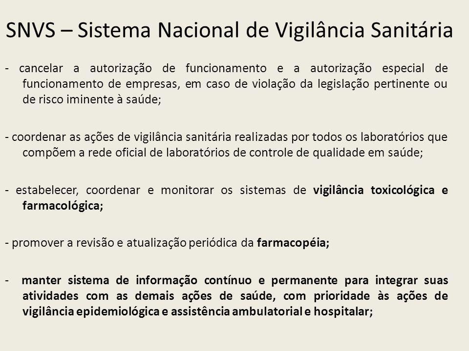 SNVS – Sistema Nacional de Vigilância Sanitária - cancelar a autorização de funcionamento e a autorização especial de funcionamento de empresas, em ca