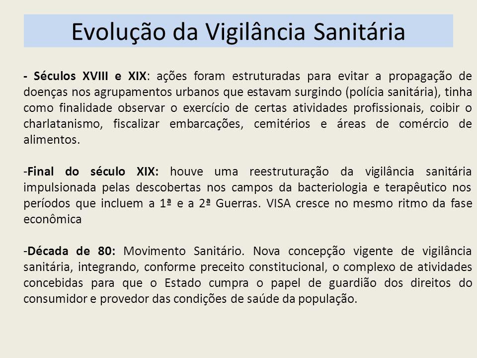 Evolução da Vigilância Sanitária - Séculos XVIII e XIX: ações foram estruturadas para evitar a propagação de doenças nos agrupamentos urbanos que esta