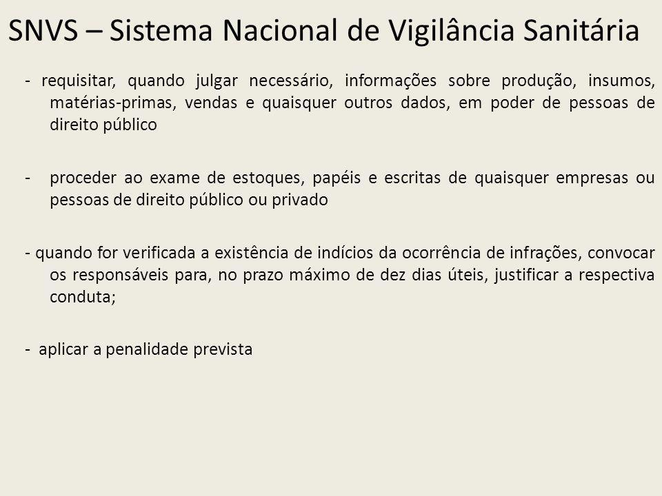 SNVS – Sistema Nacional de Vigilância Sanitária - requisitar, quando julgar necessário, informações sobre produção, insumos, matérias-primas, vendas e