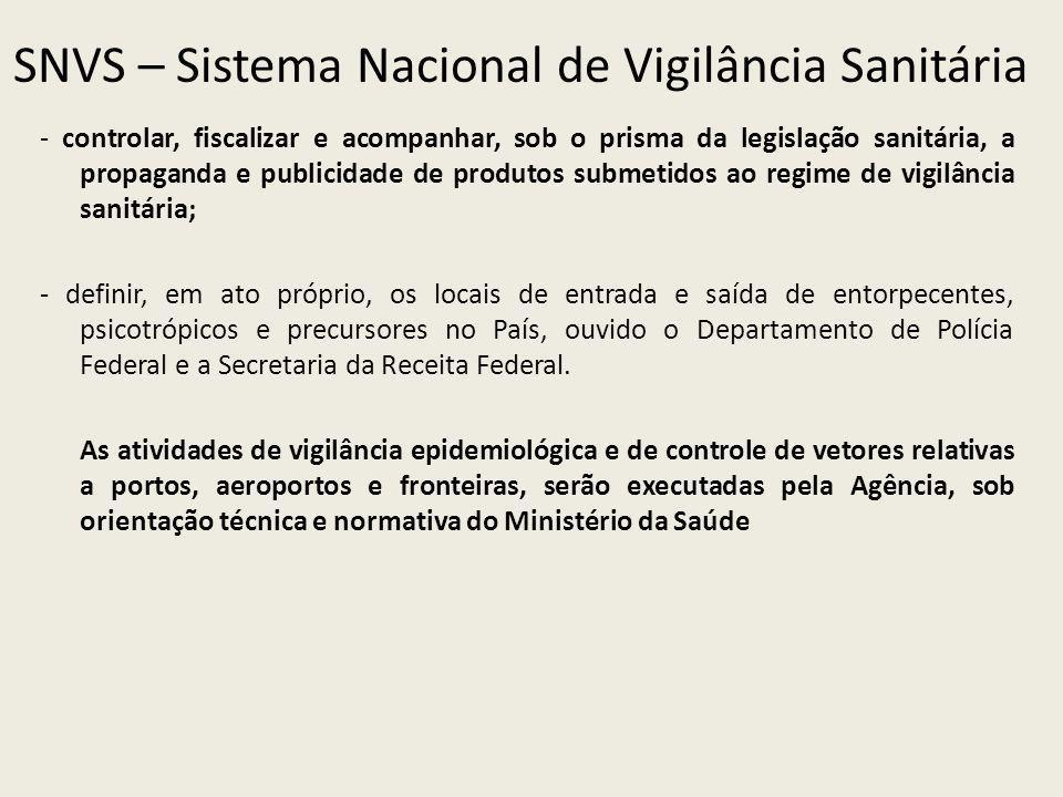 SNVS – Sistema Nacional de Vigilância Sanitária - controlar, fiscalizar e acompanhar, sob o prisma da legislação sanitária, a propaganda e publicidade