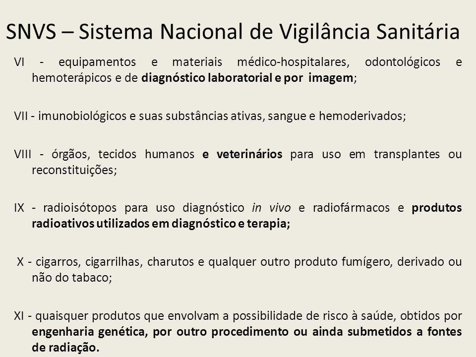 SNVS – Sistema Nacional de Vigilância Sanitária VI - equipamentos e materiais médico-hospitalares, odontológicos e hemoterápicos e de diagnóstico labo