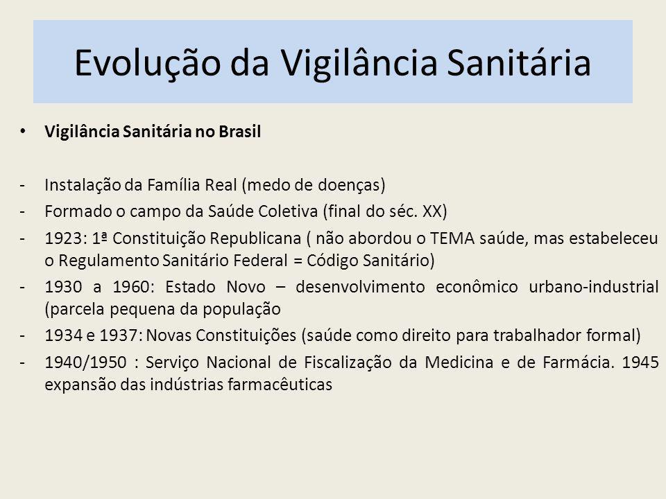 Evolução da Vigilância Sanitária Vigilância Sanitária no Brasil -Instalação da Família Real (medo de doenças) -Formado o campo da Saúde Coletiva (final do séc.