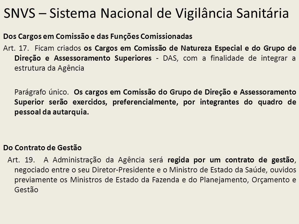 SNVS – Sistema Nacional de Vigilância Sanitária Dos Cargos em Comissão e das Funções Comissionadas Art.