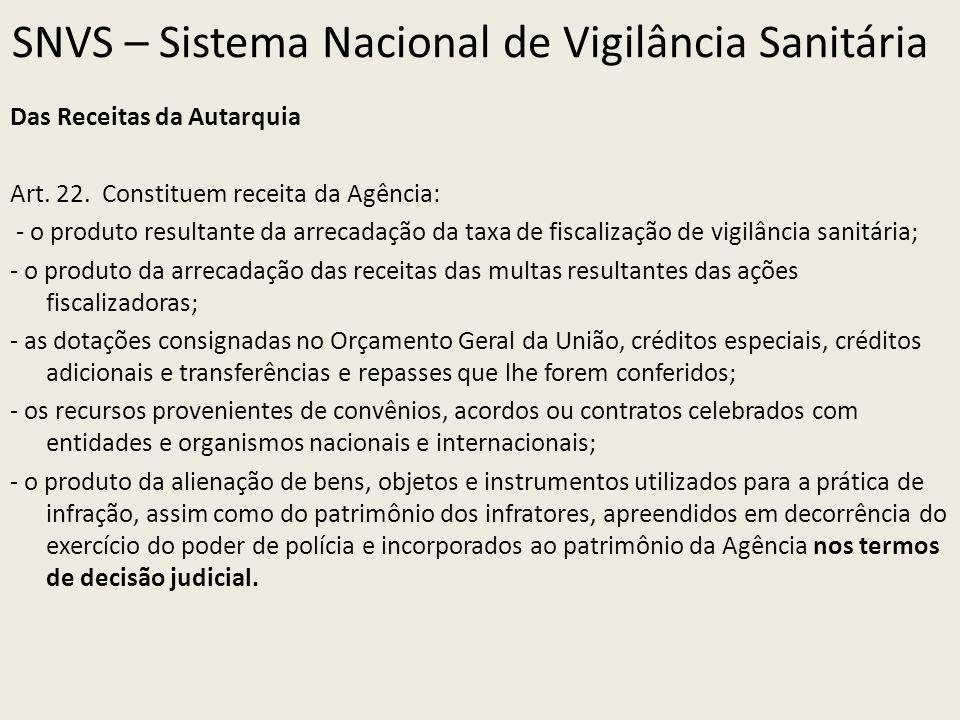SNVS – Sistema Nacional de Vigilância Sanitária Das Receitas da Autarquia Art.