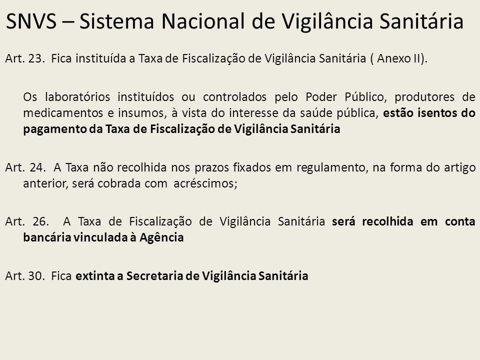 SNVS – Sistema Nacional de Vigilância Sanitária Art. 23. Fica instituída a Taxa de Fiscalização de Vigilância Sanitária ( Anexo II). Os laboratórios i