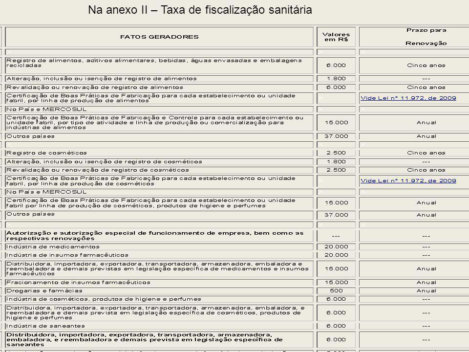 Na anexo II – Taxa de fiscalização sanitária