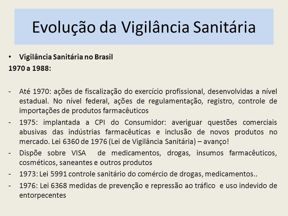 Evolução da Vigilância Sanitária Vigilância Sanitária no Brasil 1970 a 1988: -Até 1970: ações de fiscalização do exercício profissional, desenvolvidas