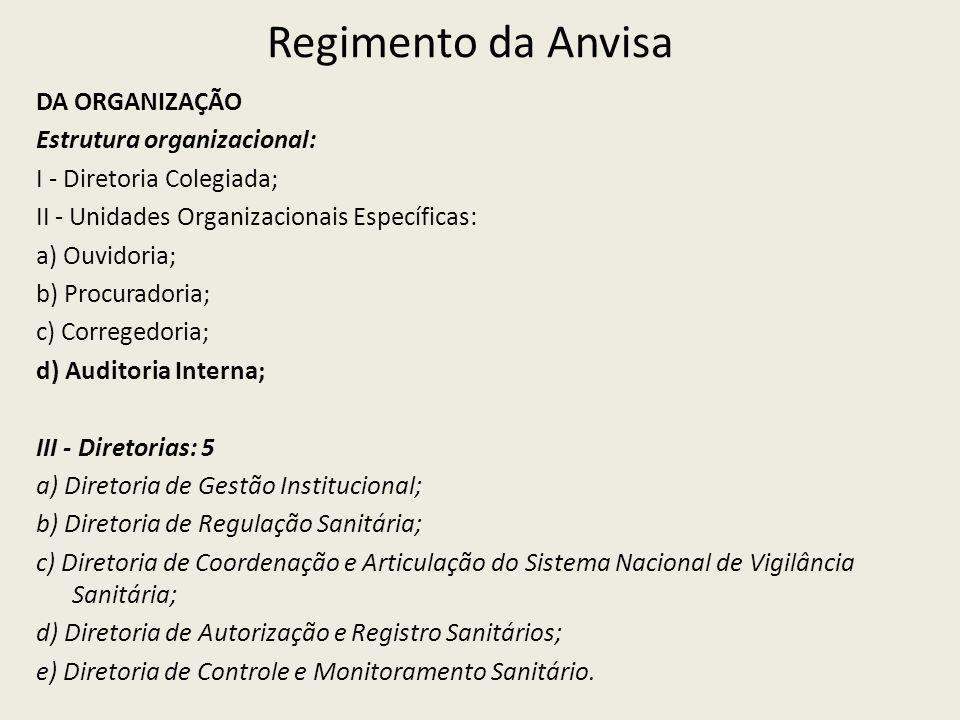 Regimento da Anvisa DA ORGANIZAÇÃO Estrutura organizacional: I - Diretoria Colegiada; II - Unidades Organizacionais Específicas: a) Ouvidoria; b) Proc
