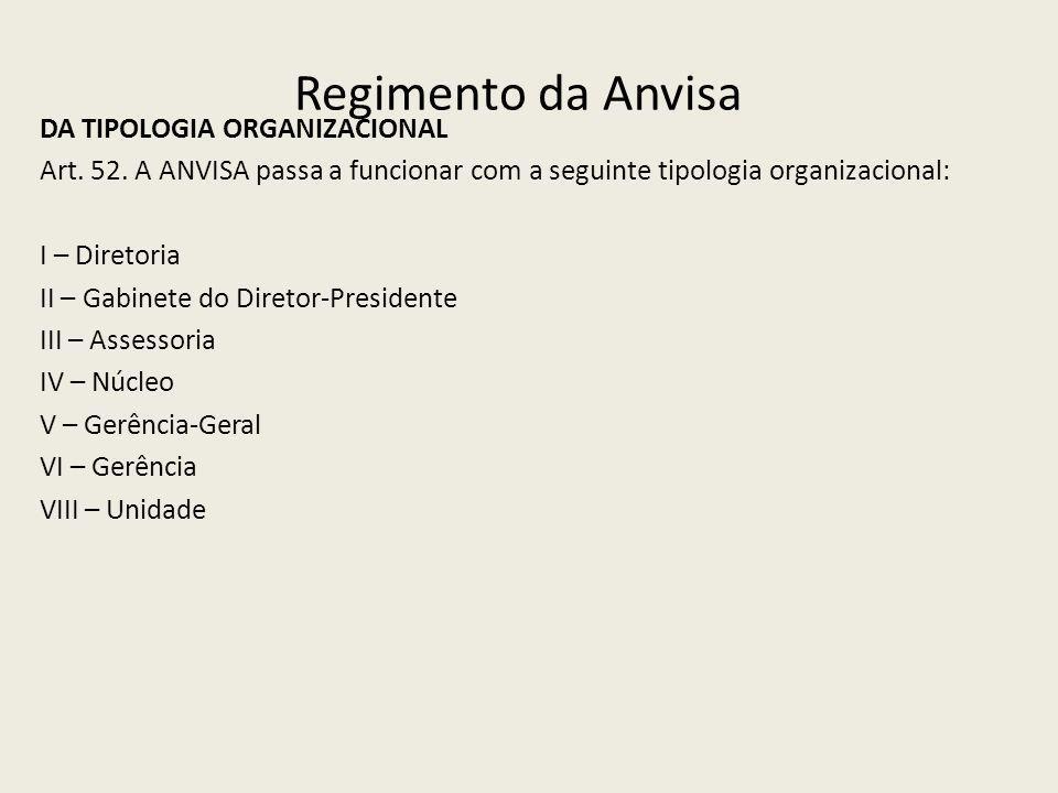 Regimento da Anvisa DA TIPOLOGIA ORGANIZACIONAL Art. 52. A ANVISA passa a funcionar com a seguinte tipologia organizacional: I – Diretoria II – Gabine