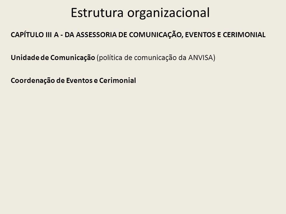 Estrutura organizacional CAPÍTULO III A - DA ASSESSORIA DE COMUNICAÇÃO, EVENTOS E CERIMONIAL Unidade de Comunicação (política de comunicação da ANVISA) Coordenação de Eventos e Cerimonial
