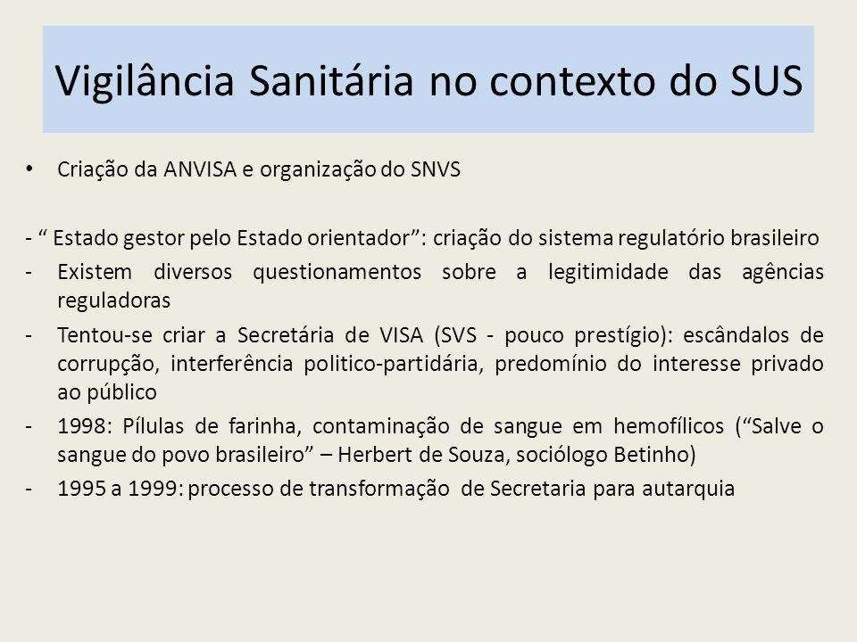 Vigilância Sanitária no contexto do SUS Criação da ANVISA e organização do SNVS - Estado gestor pelo Estado orientador: criação do sistema regulatório