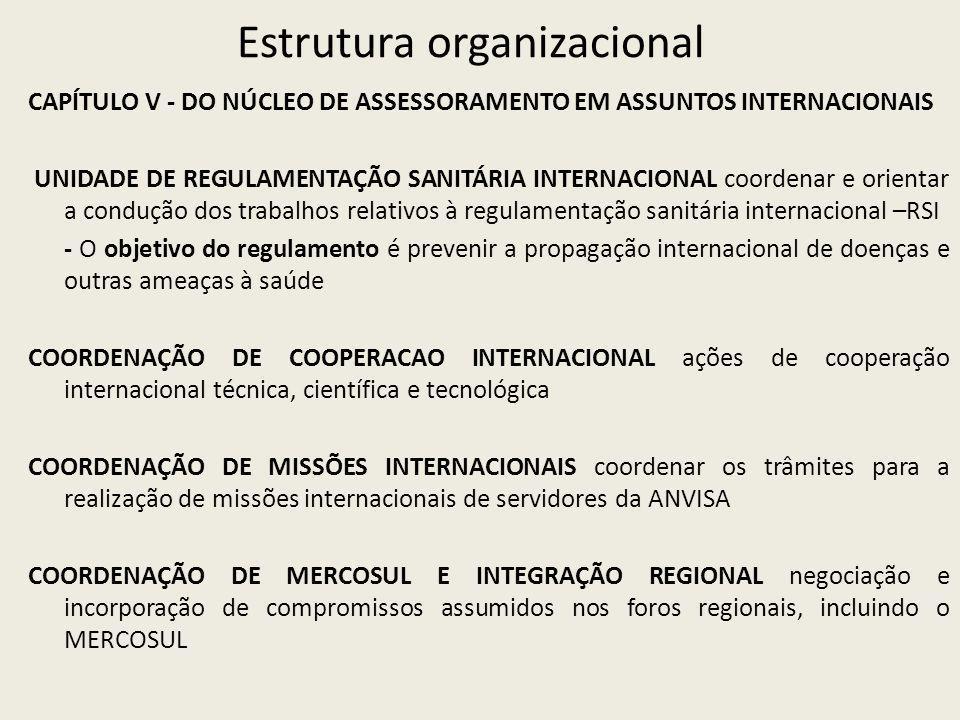 Estrutura organizacional CAPÍTULO V - DO NÚCLEO DE ASSESSORAMENTO EM ASSUNTOS INTERNACIONAIS UNIDADE DE REGULAMENTAÇÃO SANITÁRIA INTERNACIONAL coordenar e orientar a condução dos trabalhos relativos à regulamentação sanitária internacional –RSI - O objetivo do regulamento é prevenir a propagação internacional de doenças e outras ameaças à saúde COORDENAÇÃO DE COOPERACAO INTERNACIONAL ações de cooperação internacional técnica, científica e tecnológica COORDENAÇÃO DE MISSÕES INTERNACIONAIS coordenar os trâmites para a realização de missões internacionais de servidores da ANVISA COORDENAÇÃO DE MERCOSUL E INTEGRAÇÃO REGIONAL negociação e incorporação de compromissos assumidos nos foros regionais, incluindo o MERCOSUL
