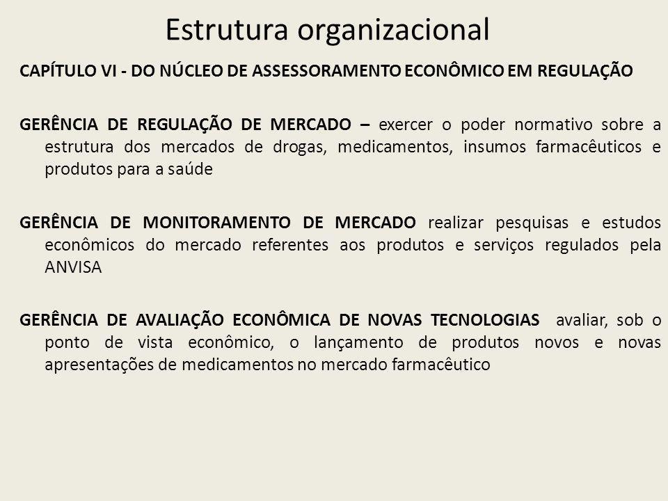 Estrutura organizacional CAPÍTULO VI - DO NÚCLEO DE ASSESSORAMENTO ECONÔMICO EM REGULAÇÃO GERÊNCIA DE REGULAÇÃO DE MERCADO – exercer o poder normativo sobre a estrutura dos mercados de drogas, medicamentos, insumos farmacêuticos e produtos para a saúde GERÊNCIA DE MONITORAMENTO DE MERCADO realizar pesquisas e estudos econômicos do mercado referentes aos produtos e serviços regulados pela ANVISA GERÊNCIA DE AVALIAÇÃO ECONÔMICA DE NOVAS TECNOLOGIAS avaliar, sob o ponto de vista econômico, o lançamento de produtos novos e novas apresentações de medicamentos no mercado farmacêutico