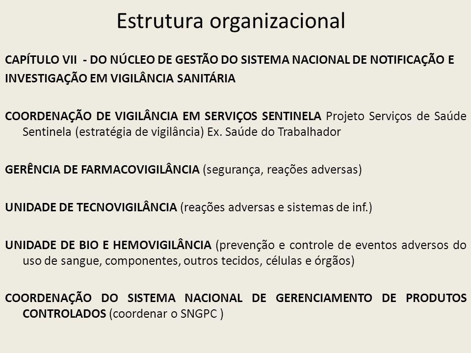 Estrutura organizacional CAPÍTULO VII - DO NÚCLEO DE GESTÃO DO SISTEMA NACIONAL DE NOTIFICAÇÃO E INVESTIGAÇÃO EM VIGILÂNCIA SANITÁRIA COORDENAÇÃO DE VIGILÂNCIA EM SERVIÇOS SENTINELA Projeto Serviços de Saúde Sentinela (estratégia de vigilância) Ex.