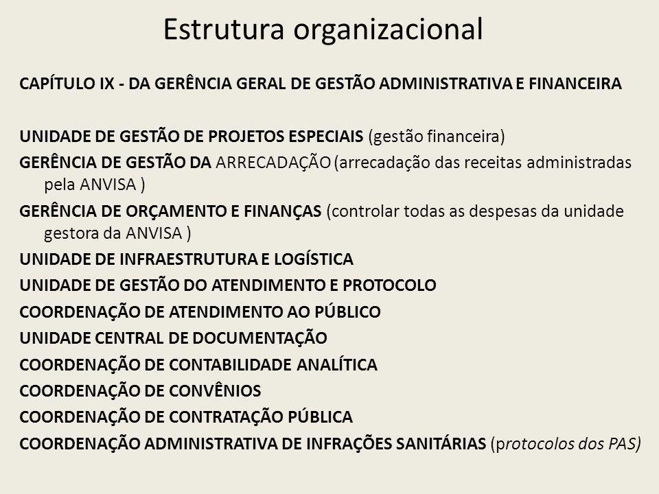Estrutura organizacional CAPÍTULO IX - DA GERÊNCIA GERAL DE GESTÃO ADMINISTRATIVA E FINANCEIRA UNIDADE DE GESTÃO DE PROJETOS ESPECIAIS (gestão financeira) GERÊNCIA DE GESTÃO DA ARRECADAÇÃO (arrecadação das receitas administradas pela ANVISA ) GERÊNCIA DE ORÇAMENTO E FINANÇAS (controlar todas as despesas da unidade gestora da ANVISA ) UNIDADE DE INFRAESTRUTURA E LOGÍSTICA UNIDADE DE GESTÃO DO ATENDIMENTO E PROTOCOLO COORDENAÇÃO DE ATENDIMENTO AO PÚBLICO UNIDADE CENTRAL DE DOCUMENTAÇÃO COORDENAÇÃO DE CONTABILIDADE ANALÍTICA COORDENAÇÃO DE CONVÊNIOS COORDENAÇÃO DE CONTRATAÇÃO PÚBLICA COORDENAÇÃO ADMINISTRATIVA DE INFRAÇÕES SANITÁRIAS (protocolos dos PAS)