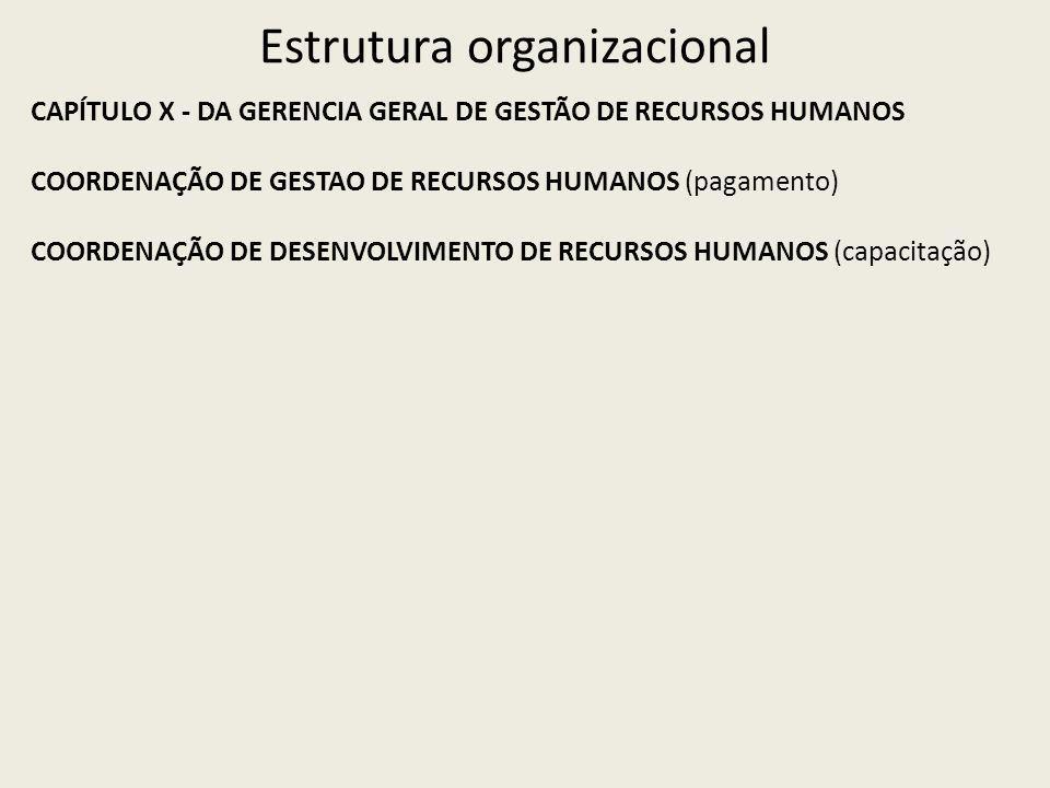 Estrutura organizacional CAPÍTULO X - DA GERENCIA GERAL DE GESTÃO DE RECURSOS HUMANOS COORDENAÇÃO DE GESTAO DE RECURSOS HUMANOS (pagamento) COORDENAÇÃO DE DESENVOLVIMENTO DE RECURSOS HUMANOS (capacitação)