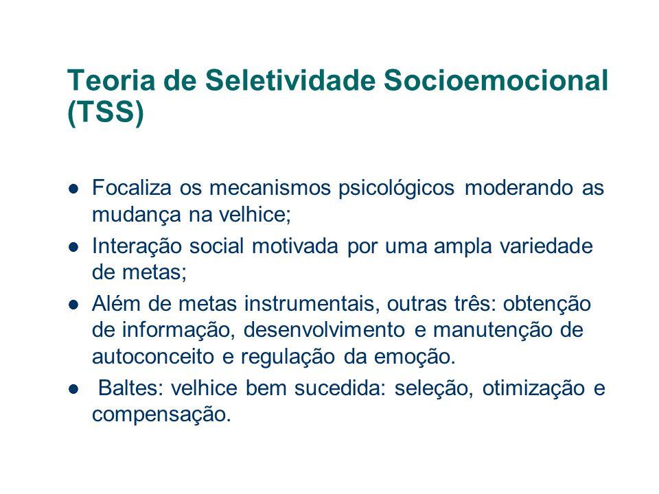 Teoria de Seletividade Socioemocional (TSS) Focaliza os mecanismos psicológicos moderando as mudança na velhice; Interação social motivada por uma amp
