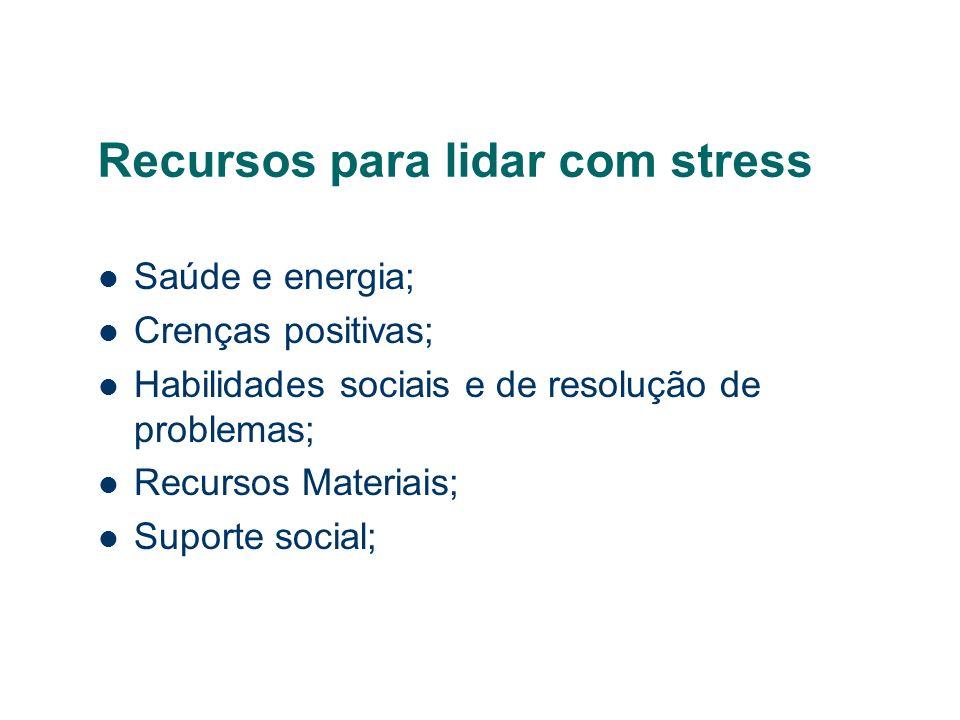 Recursos para lidar com stress Saúde e energia; Crenças positivas; Habilidades sociais e de resolução de problemas; Recursos Materiais; Suporte social