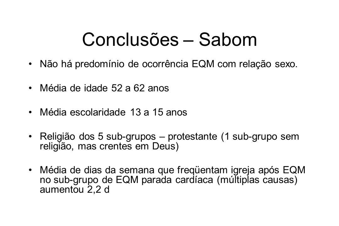 Conclusões – Sabom Não há predomínio de ocorrência EQM com relação sexo. Média de idade 52 a 62 anos Média escolaridade 13 a 15 anos Religião dos 5 su