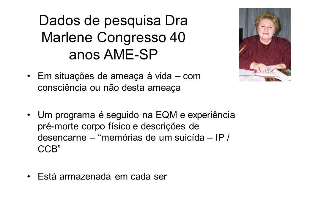 Dados de pesquisa Dra Marlene Congresso 40 anos AME-SP Em situações de ameaça à vida – com consciência ou não desta ameaça Um programa é seguido na EQ