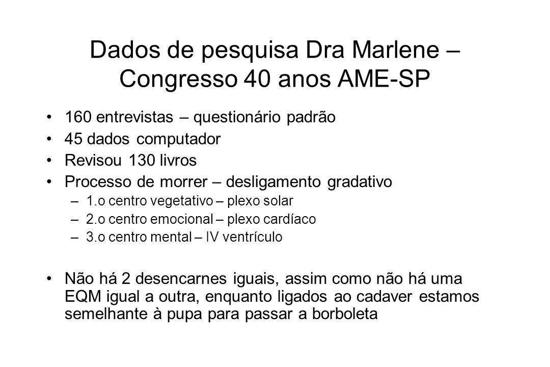Dados de pesquisa Dra Marlene – Congresso 40 anos AME-SP 160 entrevistas – questionário padrão 45 dados computador Revisou 130 livros Processo de morr