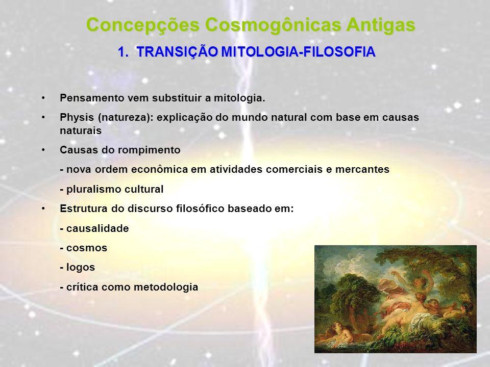 L Concepções Cosmogônicas Antigas 1.TRANSIÇÃO MITOLOGIA-FILOSOFIA Pensamento vem substituir a mitologia. Physis (natureza): explicação do mundo natura