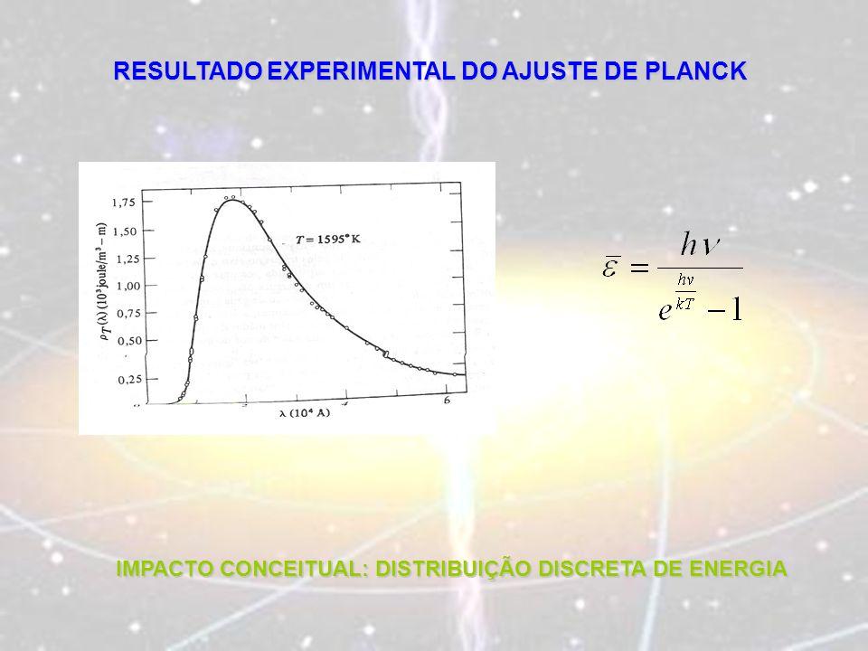 RESULTADO EXPERIMENTAL DO AJUSTE DE PLANCK IMPACTO CONCEITUAL: DISTRIBUIÇÃO DISCRETA DE ENERGIA
