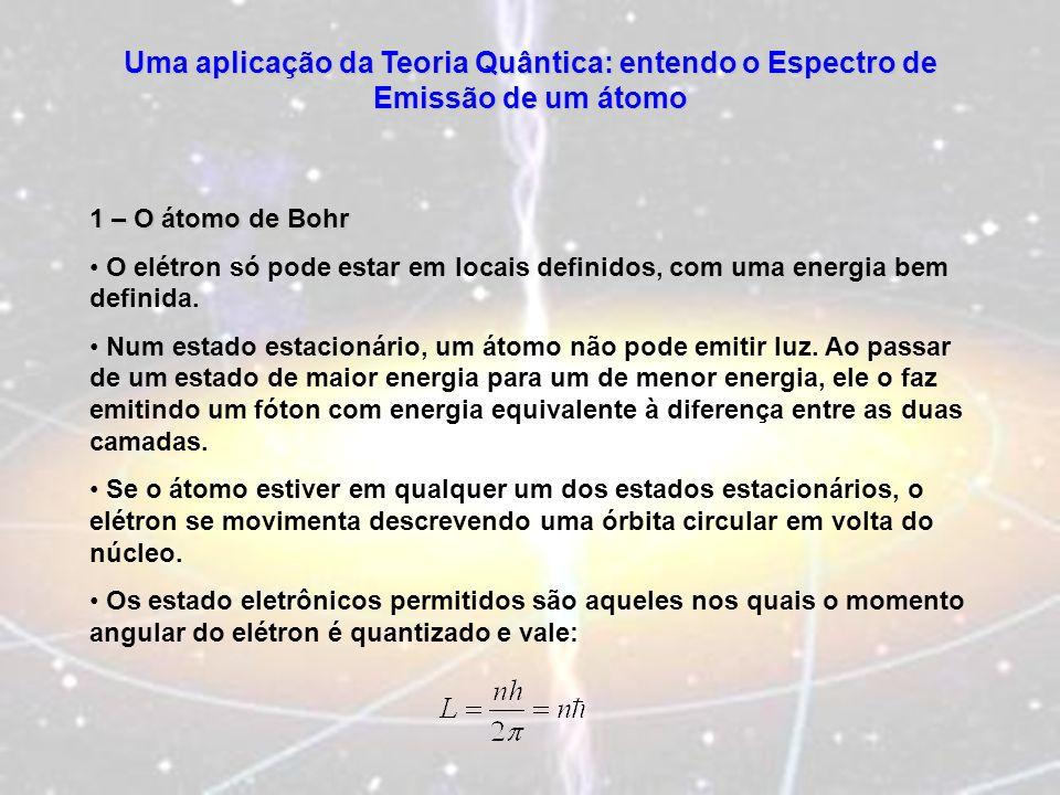 Uma aplicação da Teoria Quântica: entendo o Espectro de Emissão de um átomo 1 – O átomo de Bohr O elétron só pode estar em locais definidos, com uma e