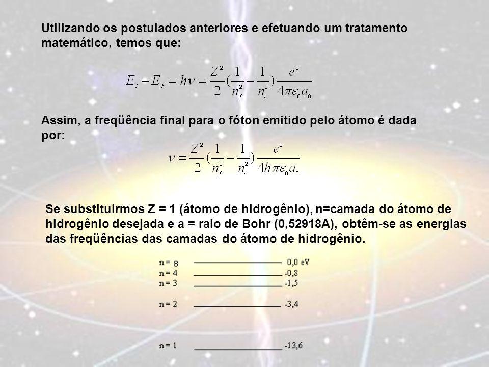 Utilizando os postulados anteriores e efetuando um tratamento matemático, temos que: Assim, a freqüência final para o fóton emitido pelo átomo é dada