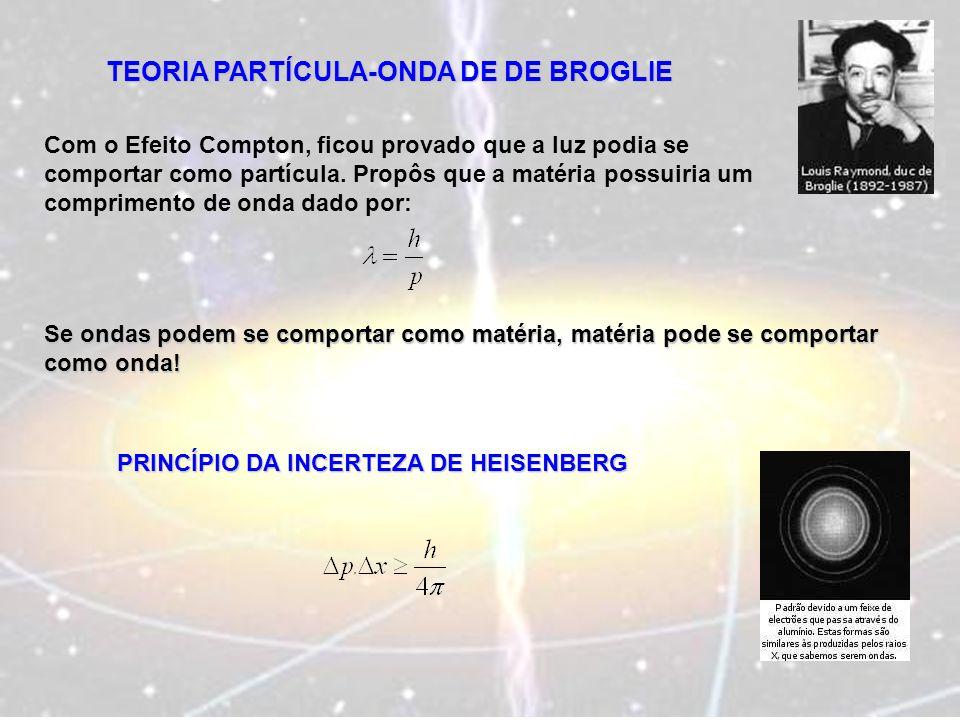 TEORIA PARTÍCULA-ONDA DE DE BROGLIE Com o Efeito Compton, ficou provado que a luz podia se comportar como partícula. Propôs que a matéria possuiria um