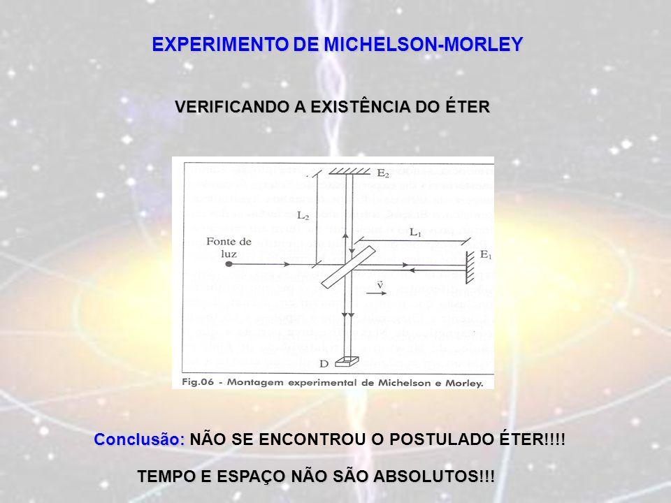 EXPERIMENTO DE MICHELSON-MORLEY VERIFICANDO A EXISTÊNCIA DO ÉTER Conclusão: Conclusão: NÃO SE ENCONTROU O POSTULADO ÉTER!!!! TEMPO E ESPAÇO NÃO SÃO AB
