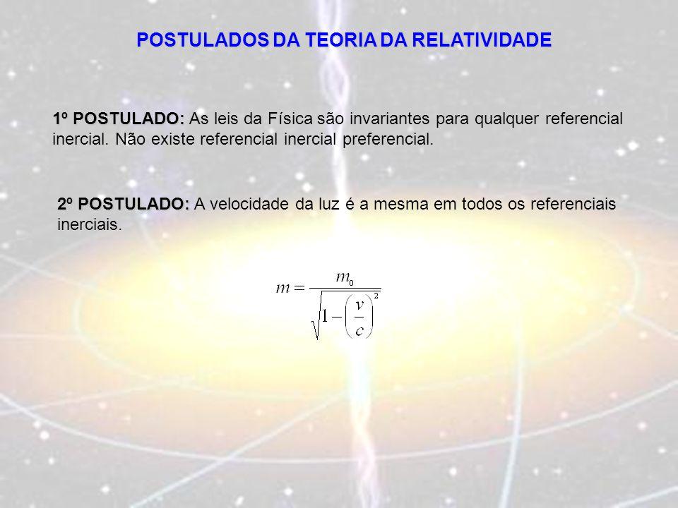 POSTULADOS DA TEORIA DA RELATIVIDADE 1º POSTULADO: 1º POSTULADO: As leis da Física são invariantes para qualquer referencial inercial. Não existe refe