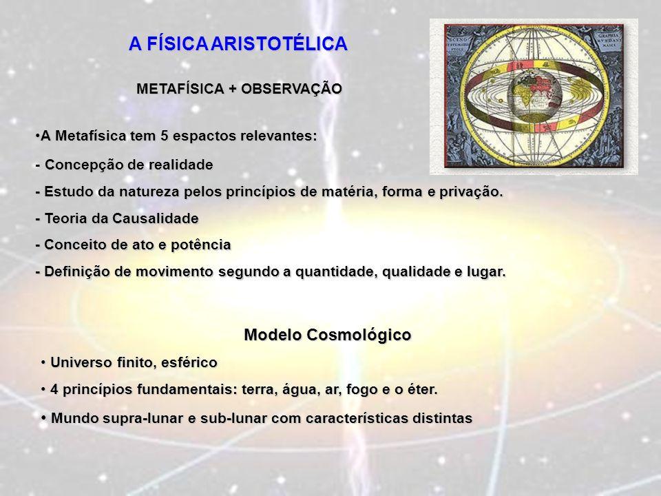 A FÍSICA ARISTOTÉLICA A FÍSICA ARISTOTÉLICA METAFÍSICA + OBSERVAÇÃO A Metafísica tem 5 espactos relevantes:A Metafísica tem 5 espactos relevantes: Con