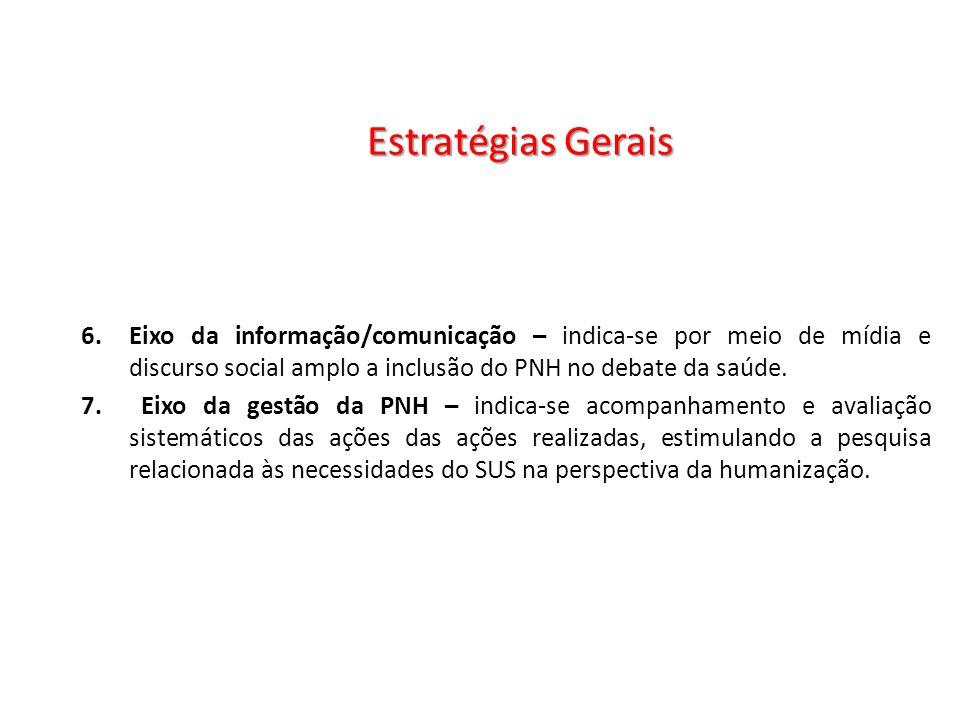 Estratégias Gerais 6.Eixo da informação/comunicação – indica-se por meio de mídia e discurso social amplo a inclusão do PNH no debate da saúde. 7. Eix