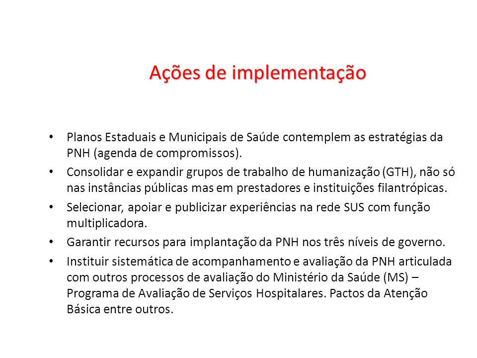 Ações de implementação Planos Estaduais e Municipais de Saúde contemplem as estratégias da PNH (agenda de compromissos). Consolidar e expandir grupos