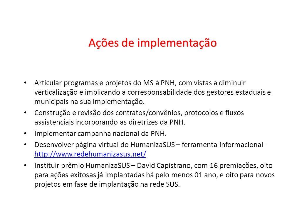 Ações de implementação Articular programas e projetos do MS à PNH, com vistas a diminuir verticalização e implicando a corresponsabilidade dos gestore