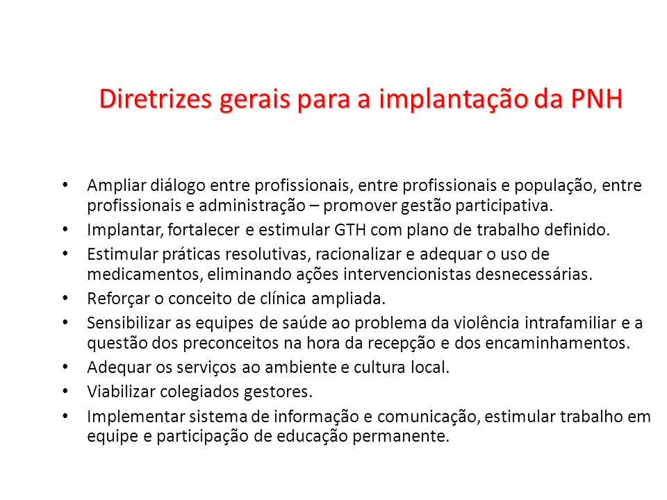 Diretrizes gerais para a implantação da PNH Ampliar diálogo entre profissionais, entre profissionais e população, entre profissionais e administração
