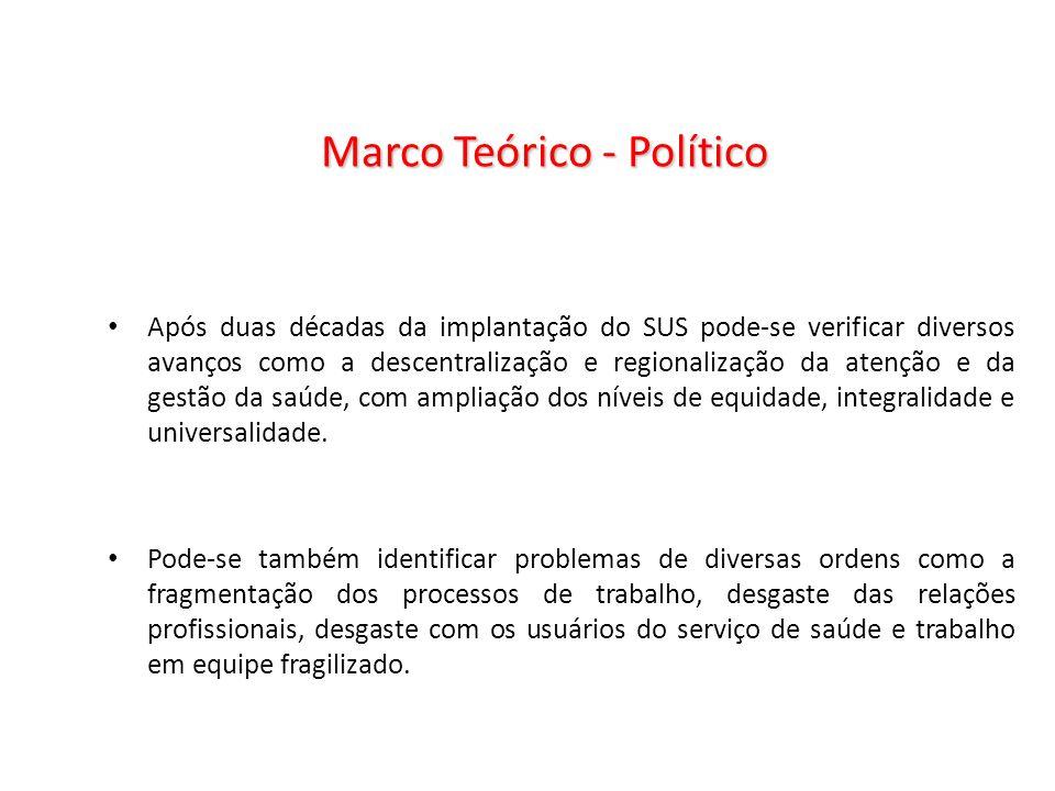 Marco Teórico - Político Após duas décadas da implantação do SUS pode-se verificar diversos avanços como a descentralização e regionalização da atençã