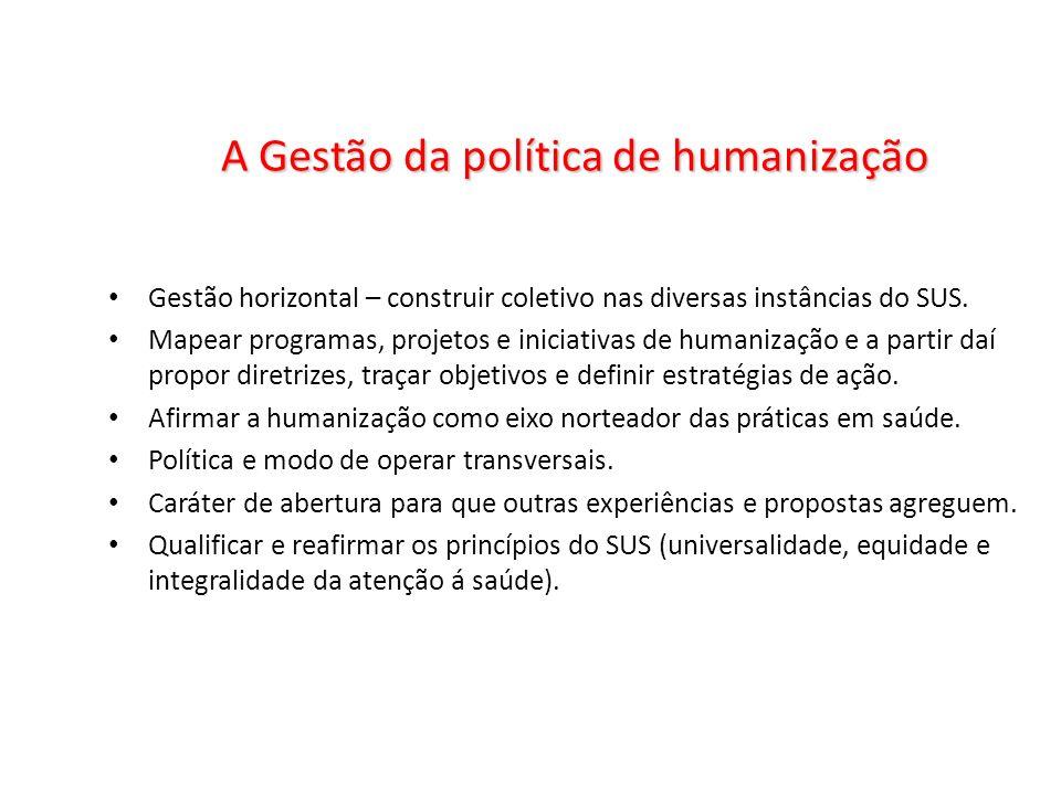 A Gestão da política de humanização Gestão horizontal – construir coletivo nas diversas instâncias do SUS. Mapear programas, projetos e iniciativas de
