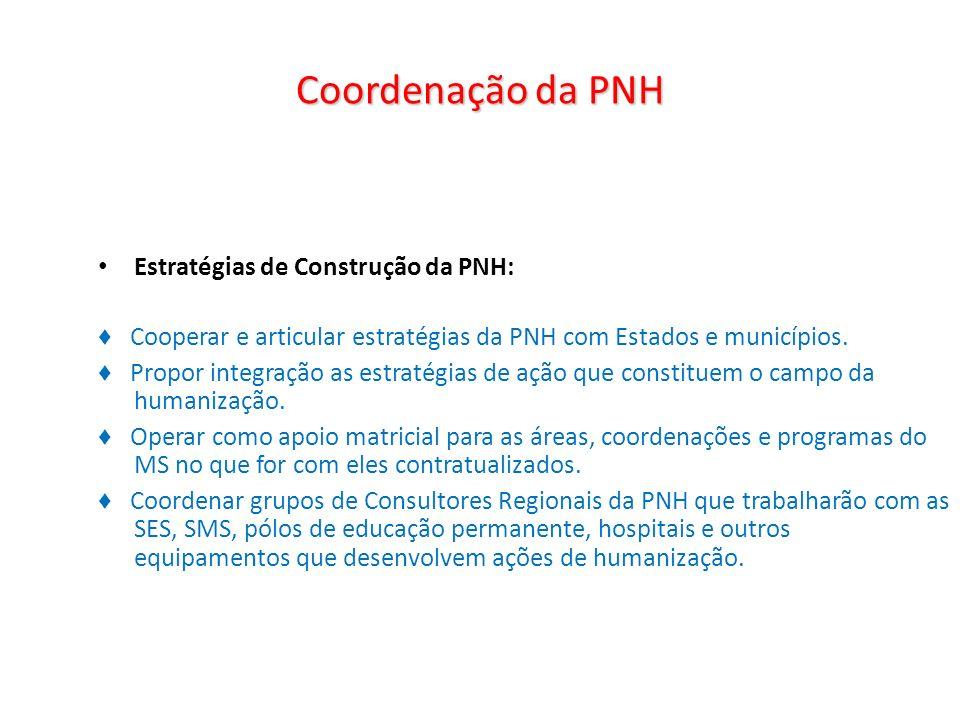 Coordenação da PNH Estratégias de Construção da PNH: Cooperar e articular estratégias da PNH com Estados e municípios. Propor integração as estratégia