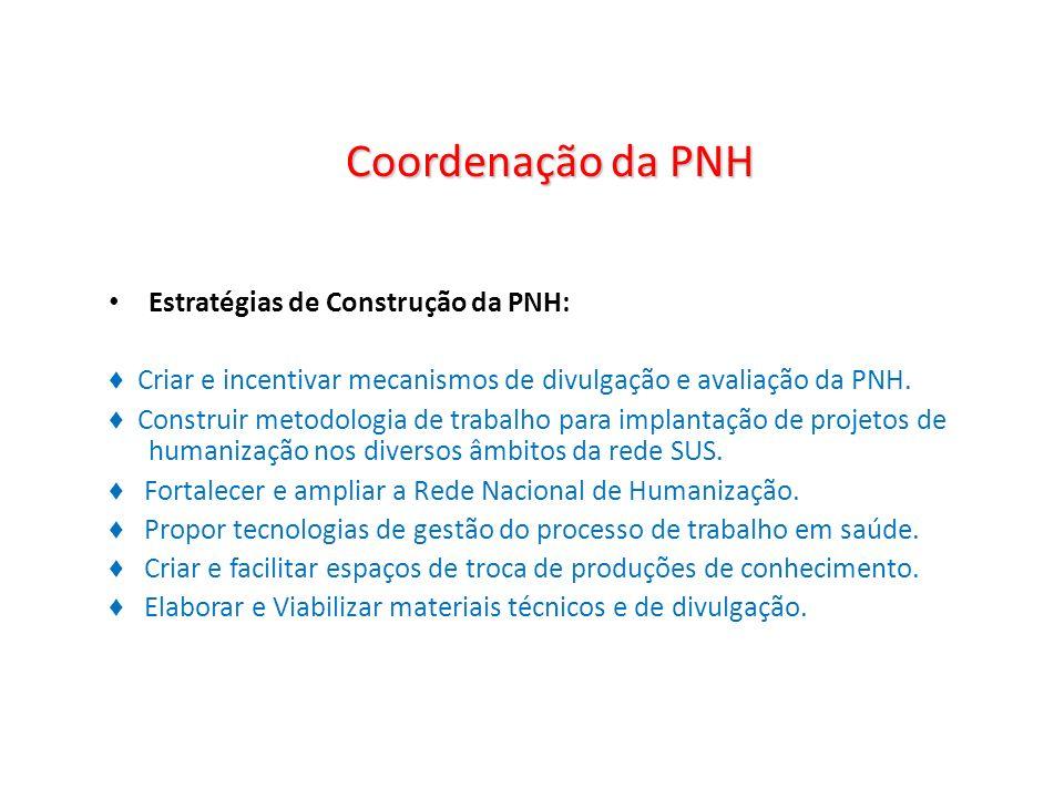 Coordenação da PNH Estratégias de Construção da PNH: Criar e incentivar mecanismos de divulgação e avaliação da PNH. Construir metodologia de trabalho