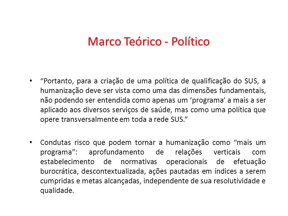 Marco Teórico - Político Portanto, para a criação de uma política de qualificação do SUS, a humanização deve ser vista como uma das dimensões fundamen