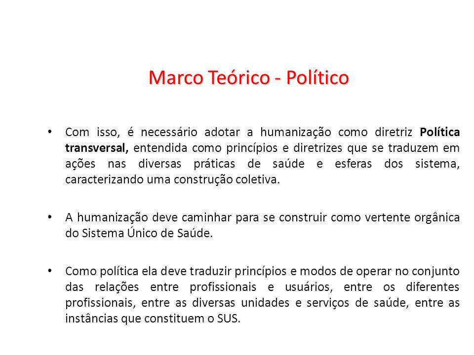 Marco Teórico - Político Com isso, é necessário adotar a humanização como diretriz Política transversal, entendida como princípios e diretrizes que se