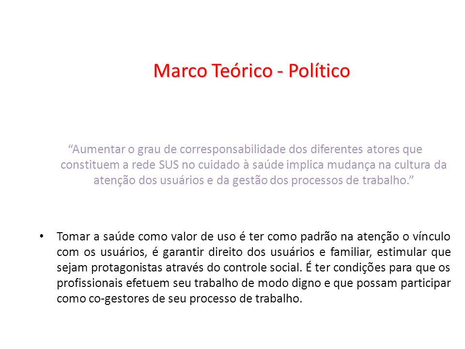Marco Teórico - Político Aumentar o grau de corresponsabilidade dos diferentes atores que constituem a rede SUS no cuidado à saúde implica mudança na