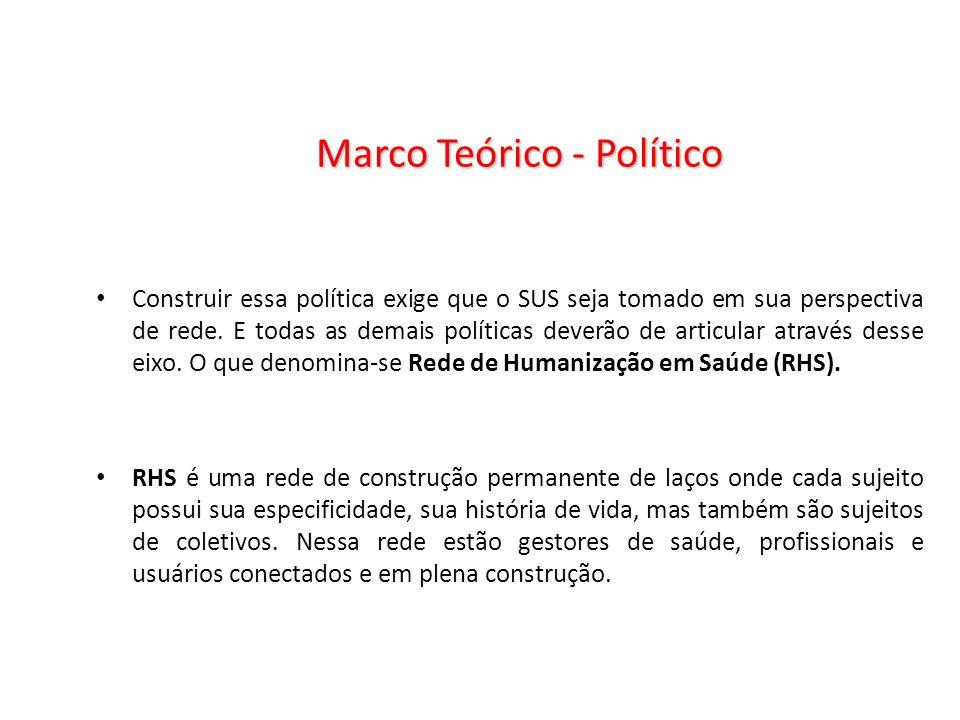 Marco Teórico - Político Construir essa política exige que o SUS seja tomado em sua perspectiva de rede. E todas as demais políticas deverão de articu