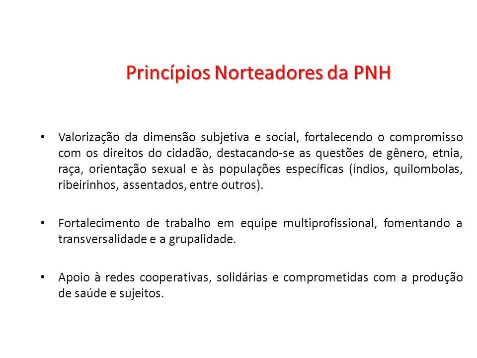 Princípios Norteadores da PNH Valorização da dimensão subjetiva e social, fortalecendo o compromisso com os direitos do cidadão, destacando-se as ques